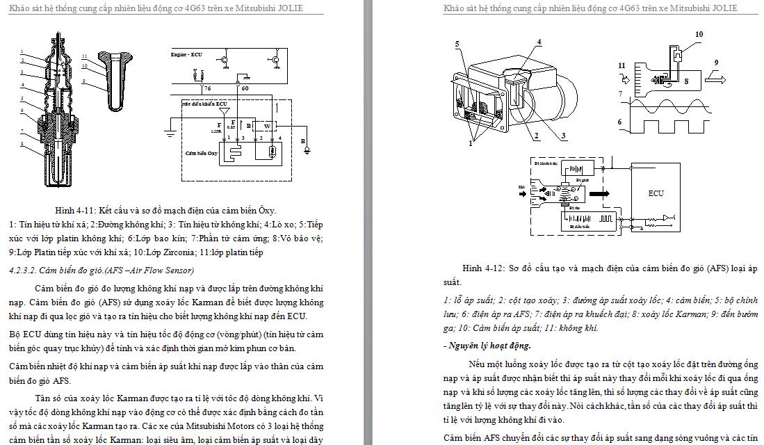 khảo sát hệ thống cung cấp nhiên liệu động cơ 4G63 trên xe Mitsubishi JOLIE