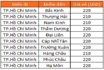China Southern Airlines khuyến mãi đến Trung Quốc giá xuất trước 7 ngày