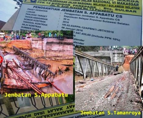 FPS : Ada, 3, Penanggungjawab, Dibalik Runtuhnya ,Konstruksi, Jembatan, selayar