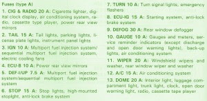 toyota fuse box diagram fuse box toyota 1996 corolla diagram. Black Bedroom Furniture Sets. Home Design Ideas