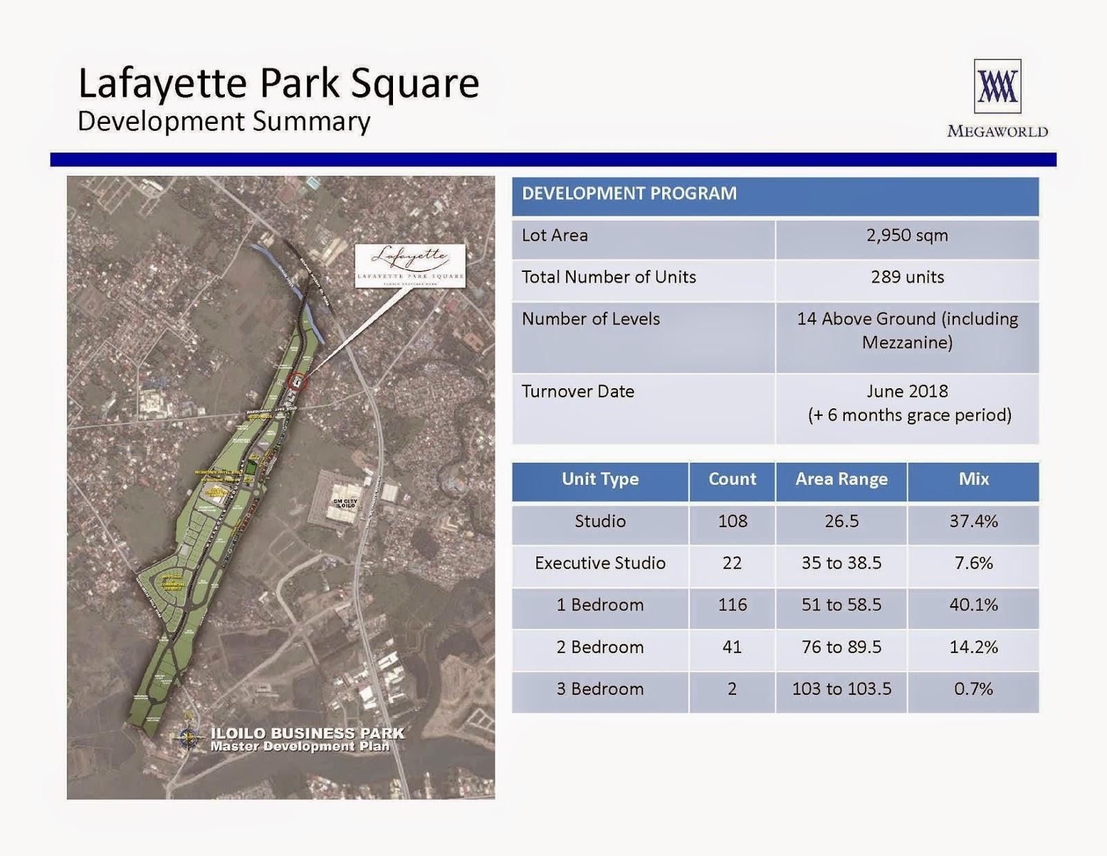 Megaworld International Lafayette Parksquare Condo At