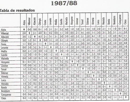 Historia del CD Olímpic de Xàtiva: TEMPORADA 1987-1988 (Segunda ...