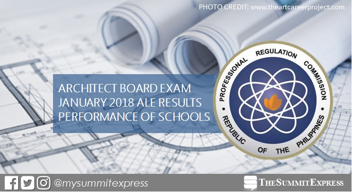 PERFORMANCE OF SCHOOLS: January 2018 Architect board exam results