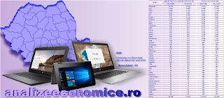Topul județelor după cifra de afaceri a companiilor din sectorul IT&C