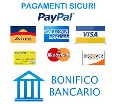 metodo di pagamento usato