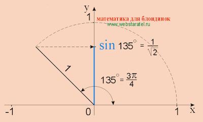 Синус 135 градусов. sin 135. Математика для блондинок.