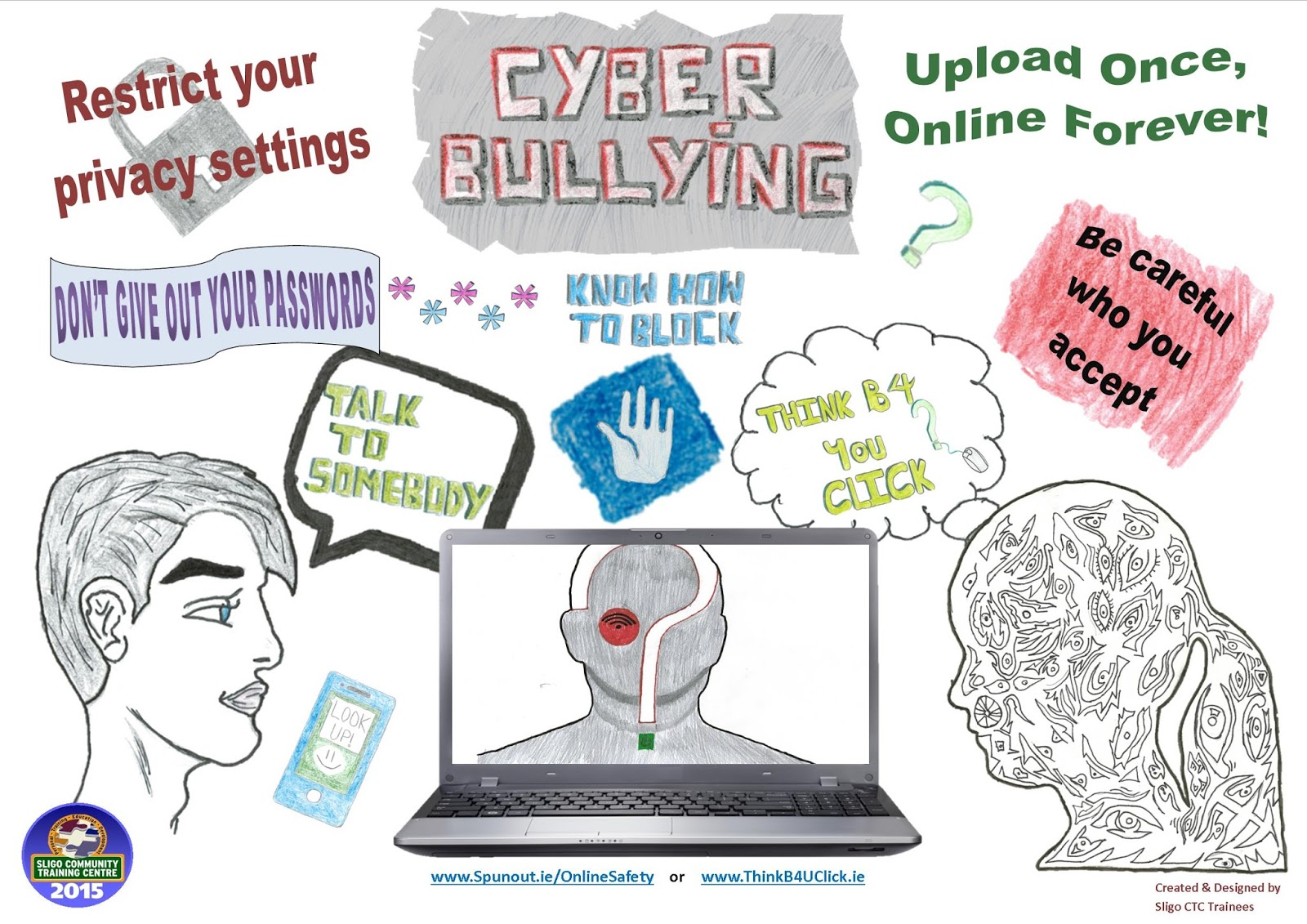 cyber bullying poster [ 1600 x 1131 Pixel ]