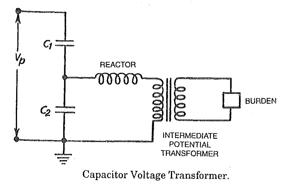 Capacitor Voltage Transformer Cvt Or Ccvt Construction And