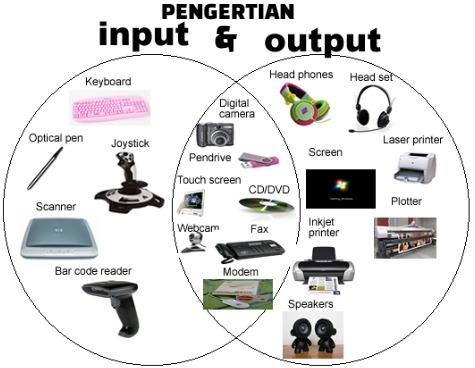 Dalam dunia teknologi komputer ada istilah input dan output yang sering terdengar ditelin Pengertian Input dan Output Pada Komputer Lengkap