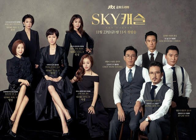 Sky castle review