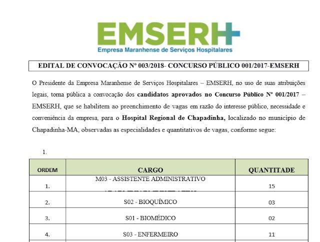 Concursados da Saúde são convocados para Vagas do Hospital Regional de Chapadinha