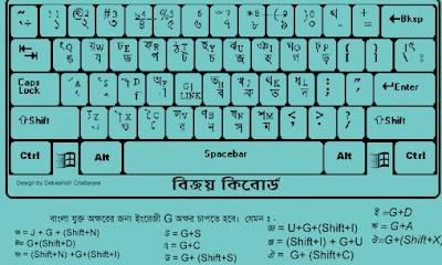 Bijoy Bangla Keyboard