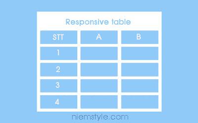 Niemstyle | Tạo responsive table (bảng đáp ứng) bằng css cho blogspot
