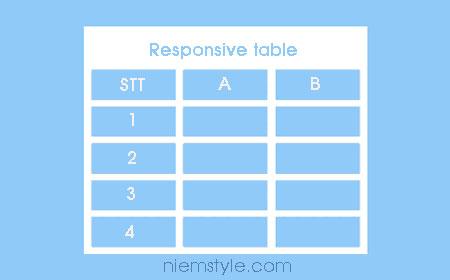 Tạo responsive table (bảng đáp ứng) bằng css cho blogspot