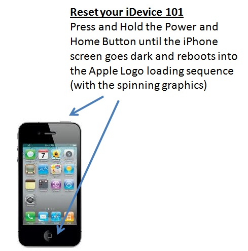 if i restart my iphone what happens singaporean iphone and android how to reset 20478