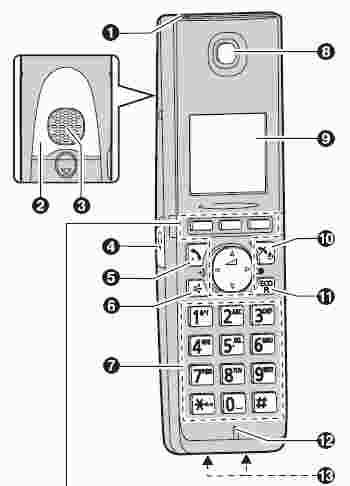 Panasonic KX-TG8061 Manual - Panasonic Owners Manual User Guide