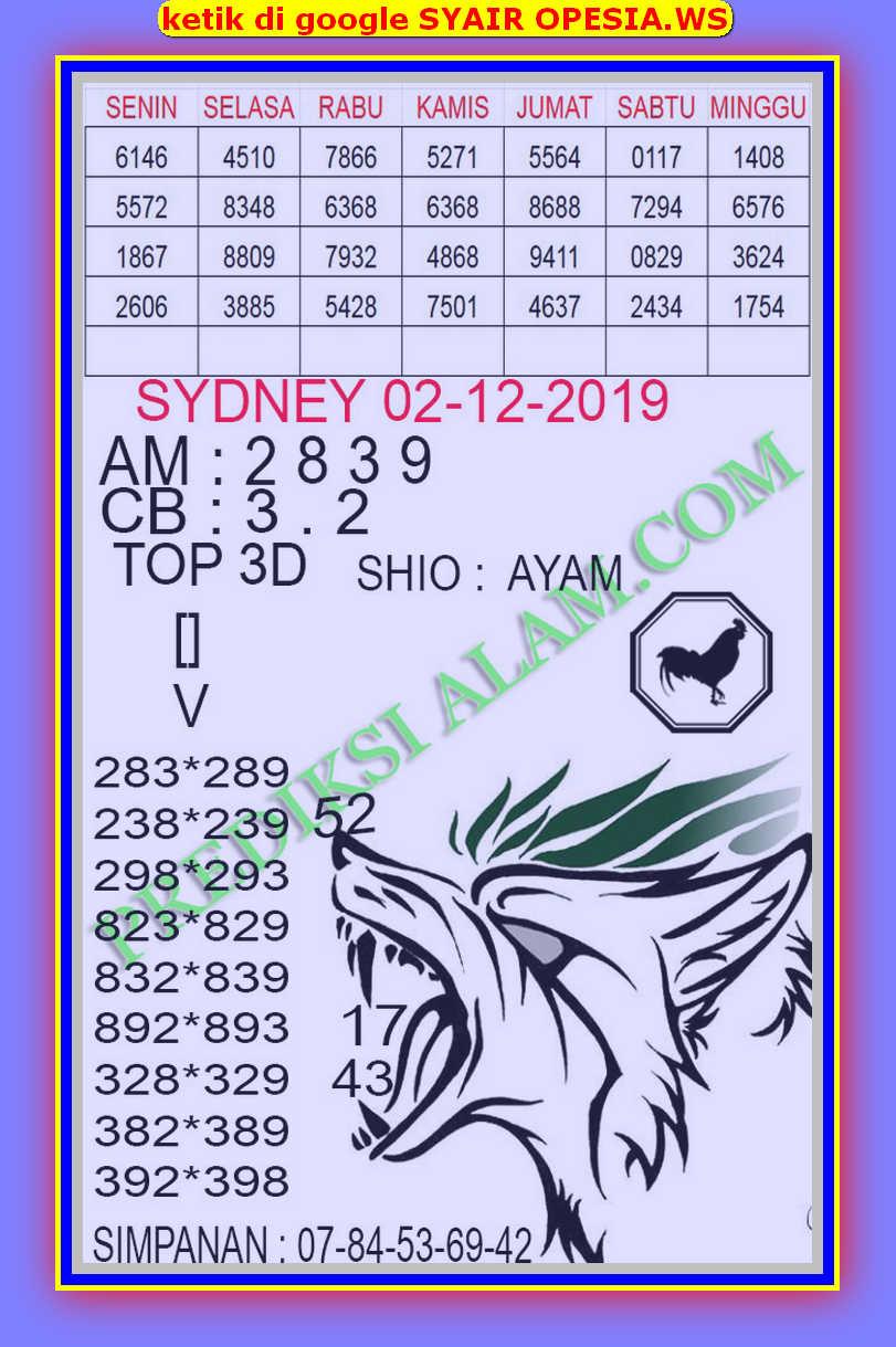 Kode syair Sydney Senin 2 Desember 2019 98