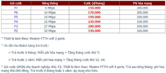 Lắp Mạng Internet FPT Huyện Gia Viễn 1