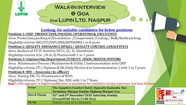 LUPIN LIMITED Walk-In Interviews for Multiple Openings for Quality Assurance, Quality Control, Production, Packing, OSD formulation at 1&2 Dec.