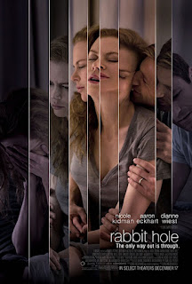 Rabbit Hole (2010) Hindi Dual Audio BluRay | 720p | 480p