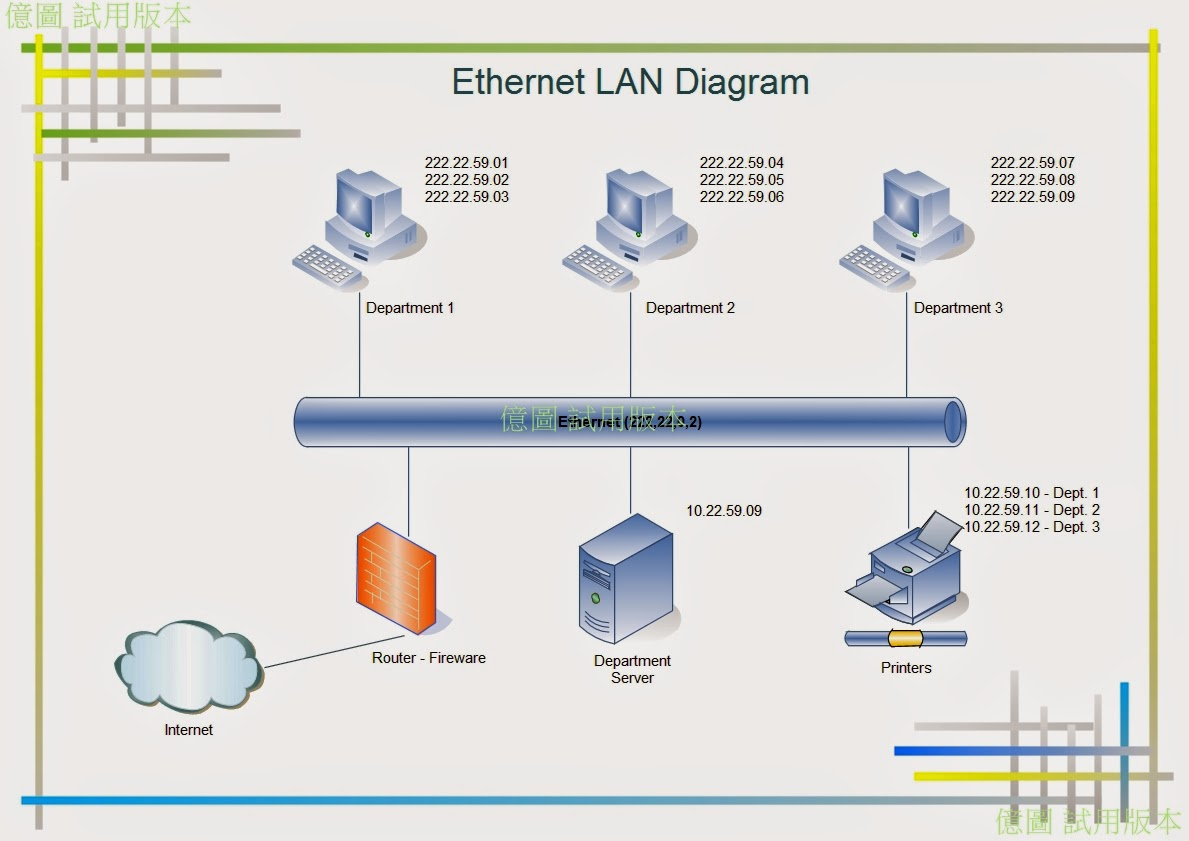 hight resolution of the remaining is the network topology we care about