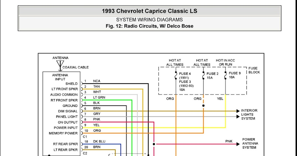 1993 Jeep Cherokee Radio Wiring Diagram 2009 Smart Car Fuse Box Chevrolet Caprice Classic Ls System Diagrams Circuits W/ Delco Bose ...