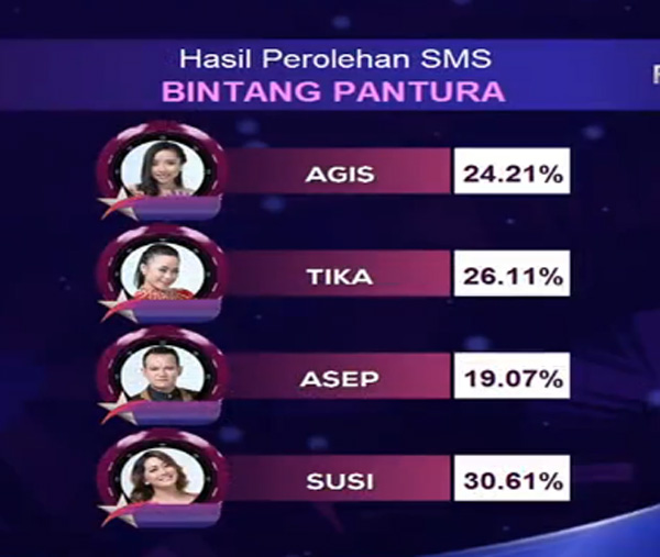 Bintang Pantura 3 Turun Panggung Tadi Malam 15 Oktober 2016
