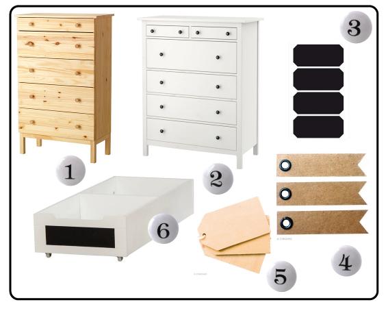 bouton numéro-bouton de meuble chiffre