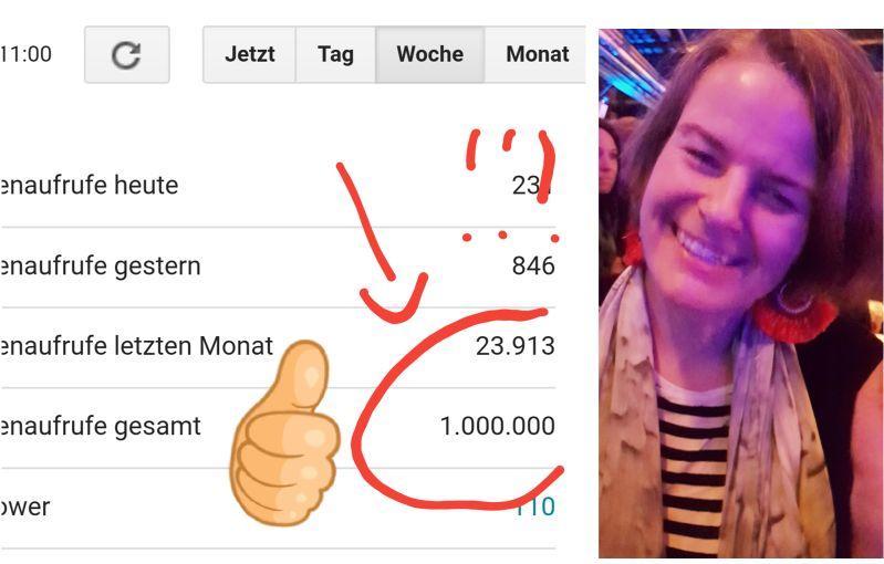 1000000 Aufrufe auf dem Blog