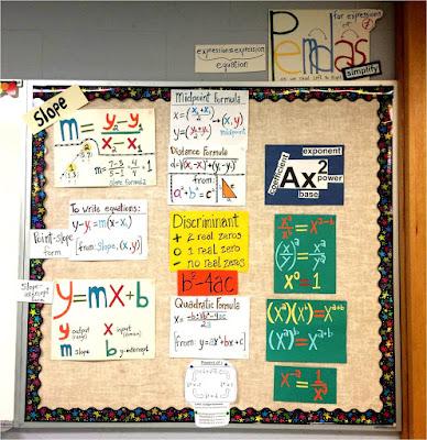 Scaffolded Math and Science: Math classroom decoration ideas