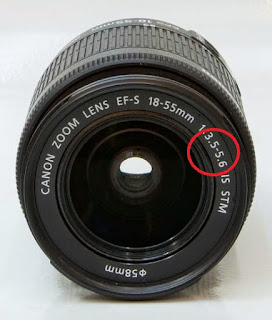 The Power Of Kit Lense(Lensa Kit) 18-55mm