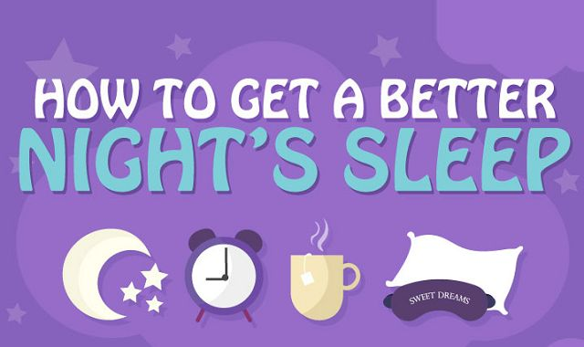 How to Get a Better Night's Sleep Flowchart