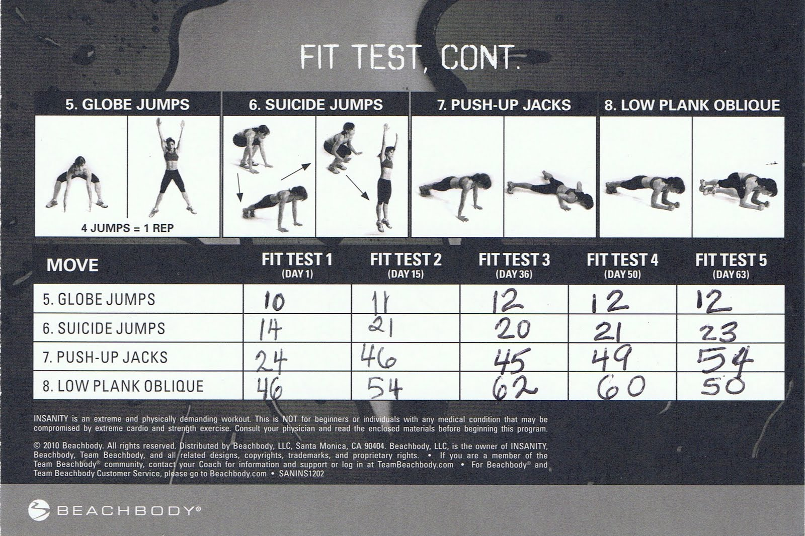 Coach Steph Bunny Insanity Fit Test Rounds 1 And 2