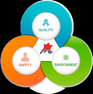 Sistem Integrasi ISO 9001, ISO 14001 dan OHSAS 18001
