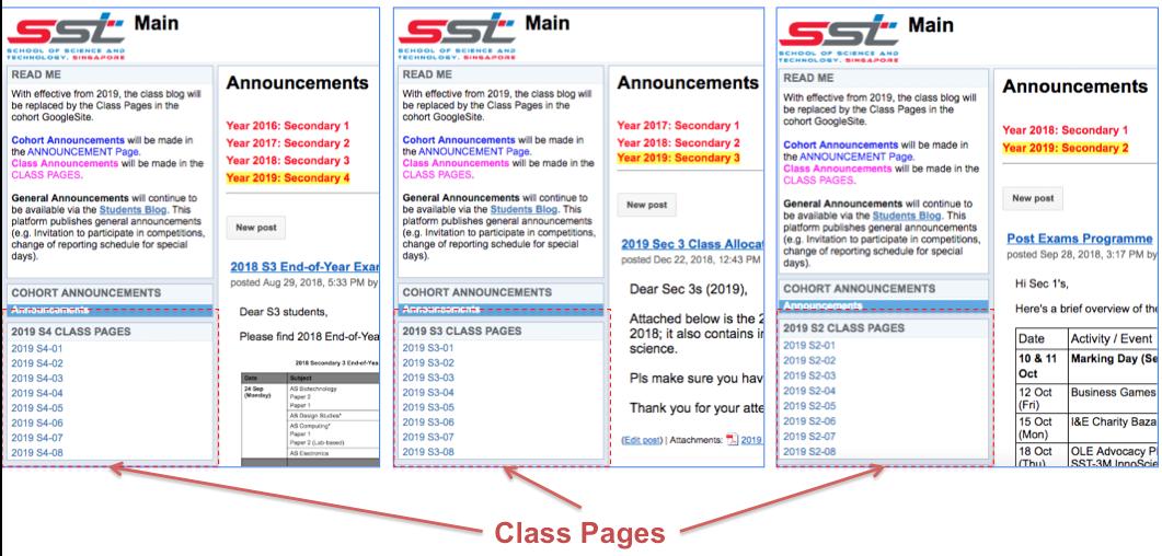 SST Students Blog : 2018