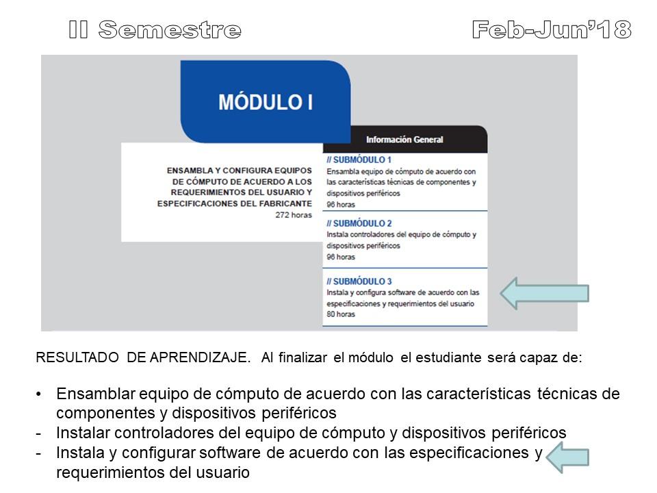2018 Instala y configura Software de acuerdo con las ...