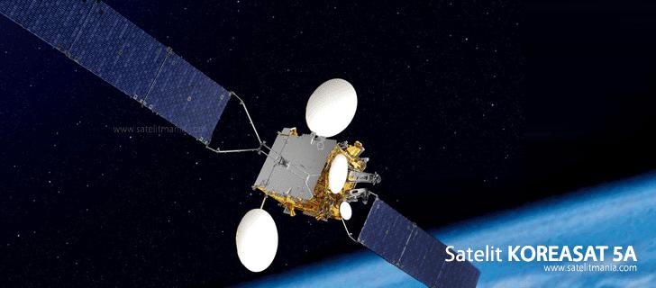 Inilah Frekuensi dan Simbol Rate Satelit Koreasat 5A