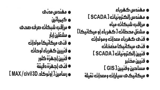 وظائف لمختلف التخصصات والمؤهلات للمملكة العربية السعودية منشور بجريدة الاهرام - قدم الان