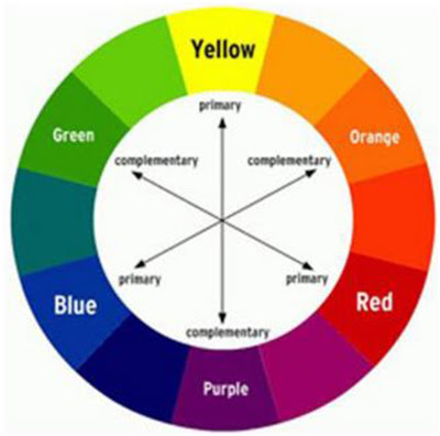 White Color Wheel - Best Color To Cover Orange Hair