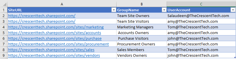 sharepoint online bulk add users to group