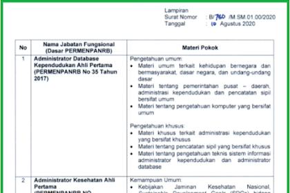 Kisi-Kisi Soal SKB CPNS Tahun 2019 (Dilaksanakan Tahun 2020)
