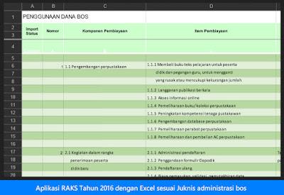 Aplikasi RAKS Tahun 2016 dengan Excel sesuai Juknis administrasi bos
