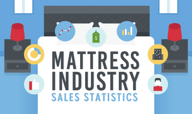 Mattress Industry Sales Statistics