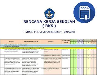 Download Aplikasi Dokumen RKS (Rencana Kerja Sekolah) Tahun 2018/2019
