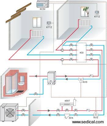 Aire acondicionado split sistemas de calefaccion por agua - Sistema de calefaccion central ...