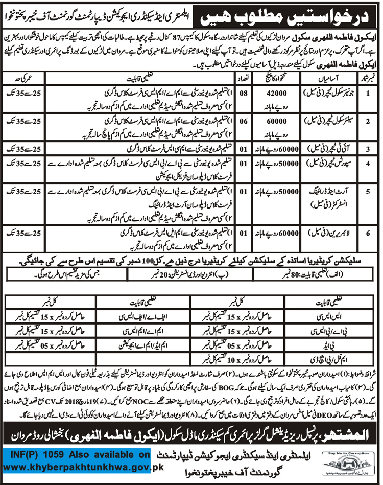 Jobs In Elementary And Secondary Education Department Latest Feb 2018