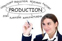 Pengertian dan Fungsi Manajemen Produksi