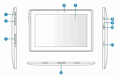ASUS Transformer TF101 User Manual