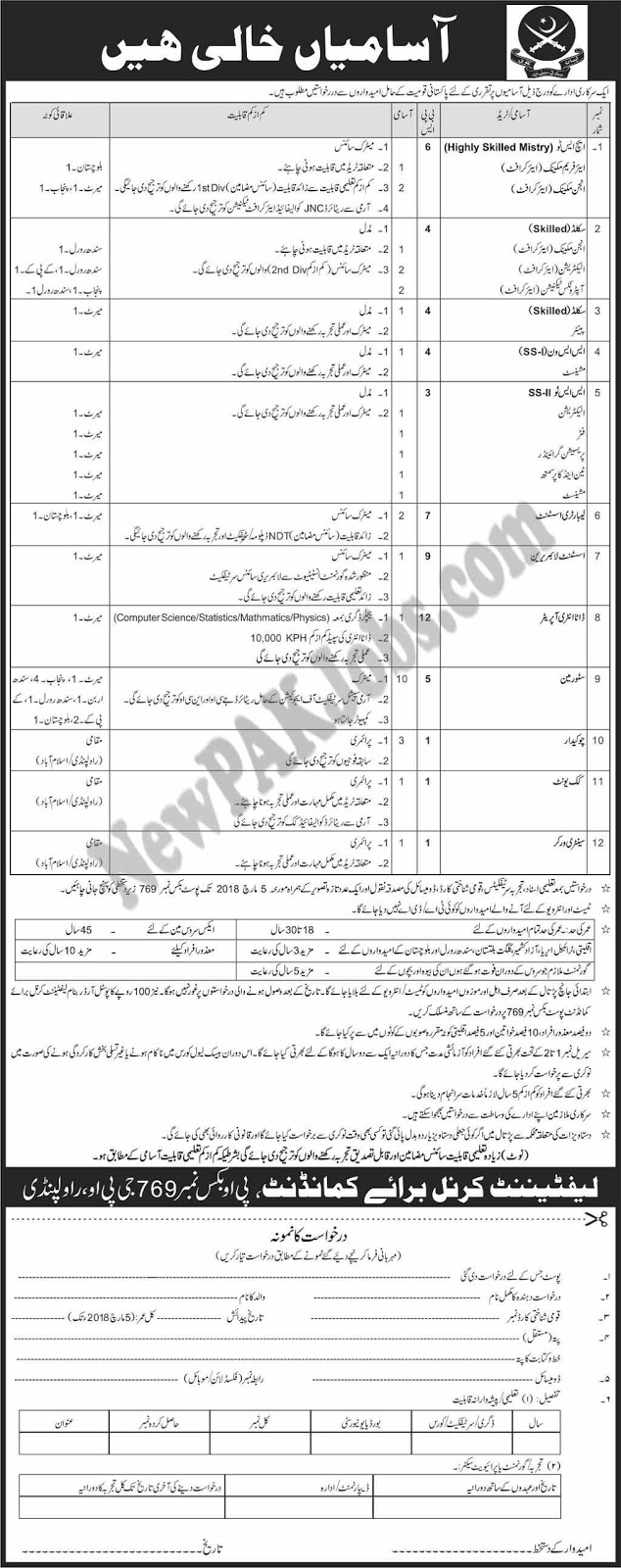 Today Latest Jobs in Pakistan Army in Rawalpindi February 2018