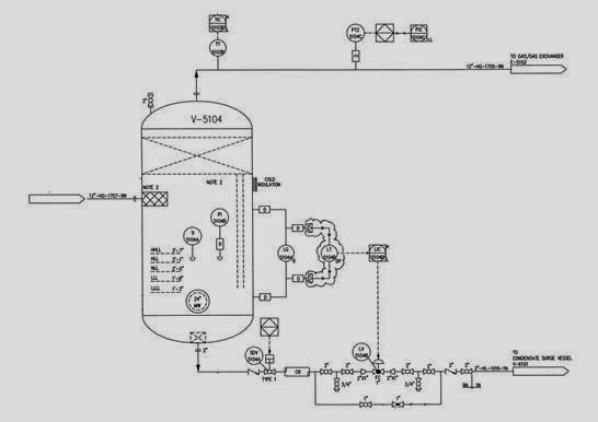 InsysencoIndonesia: Piping and Instrumentation Diagram (P&ID)